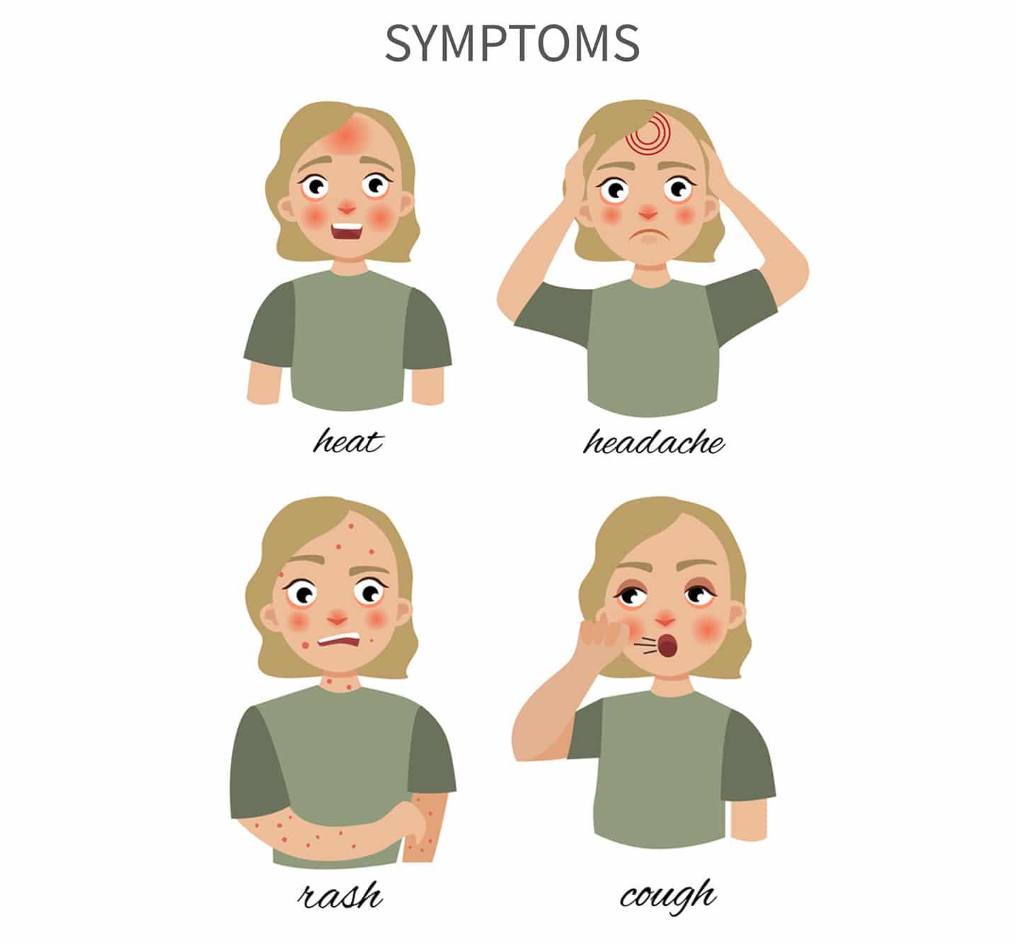 the symptoms of chickenpox include heat, headache, rash, and cough